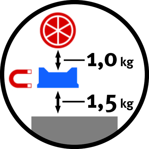 1360002-1460-magneetbasis-kogelprisma-2.jpg