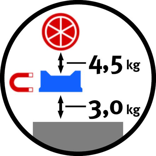 1360081-1495-magneetbasis-klimax-klimaxplus-2.jpg